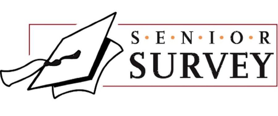 2019 Senior Survey
